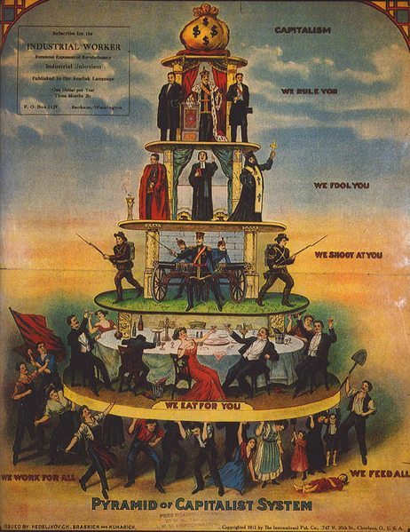 462px-Pyramid_of_Capitalist_System